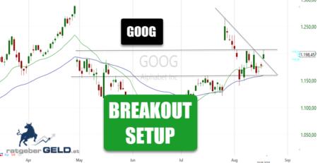 Google-Aktie (GGOG) mit Kaufsignal nach den Quartalszahlen