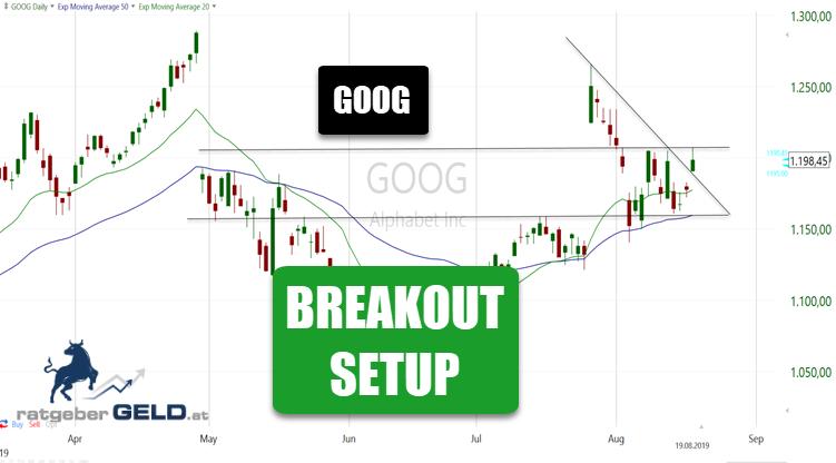 stimmrechtslose Google-Aktie: GOOG = Alphapet C