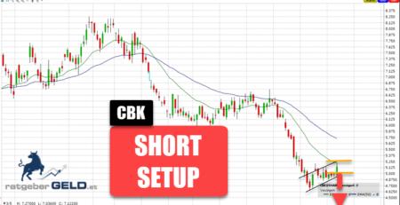Commerzbak-Aktie in den letzten 6 Monaten