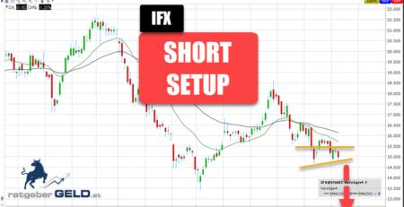 Infineon-Aktie (IFX) mit Short Setup
