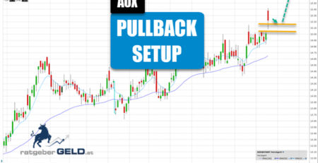 AOX-Aktie: alstria office REIT-AG mit Gap
