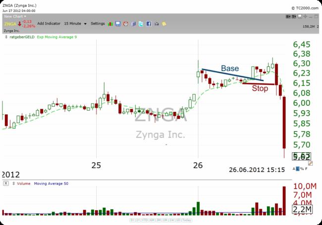 Base´n Break Setup in Zynga