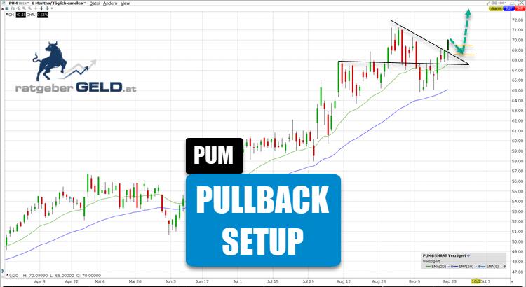Puma-Aktie (PUM) 6 Monate