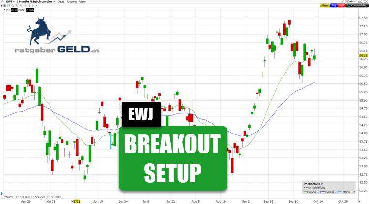 EWJ - ETF auf japanische Aktien