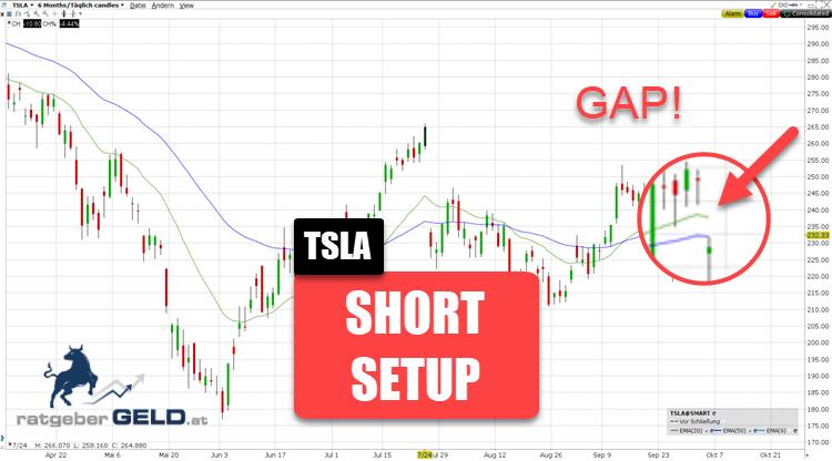 Tesla-Aktie (TSLA) 6 Monate