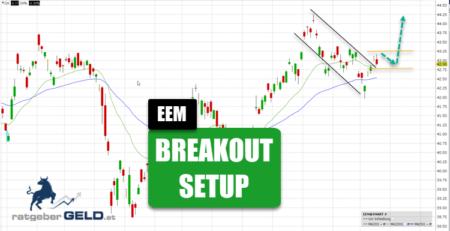 ETF Emerging Markets