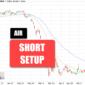 Airbus-Aktie Short Setup