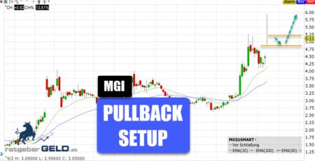 Moneygram International (MGI) Aktienchart