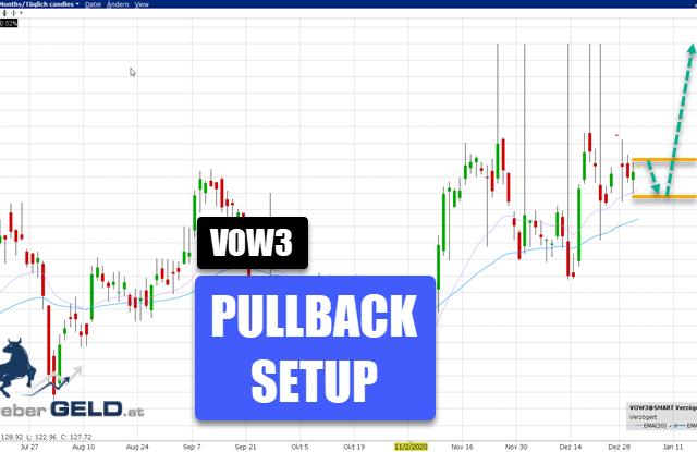 Volkswagen Vorzugesaktie VOW3