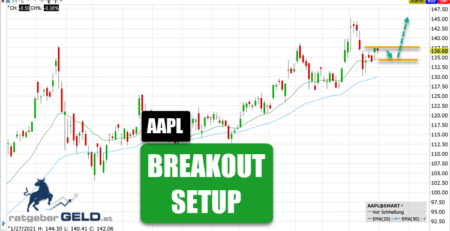 Aplle AAPL