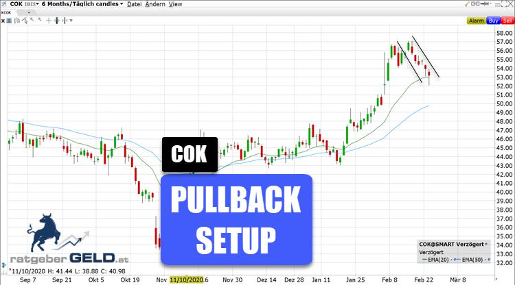 Cancom (COK) - Aktienchart