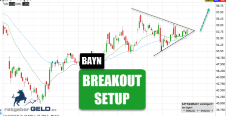 Bayer (BAYN)