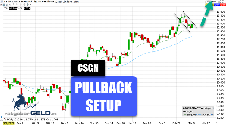 Credit Suisse Group (CSGN)