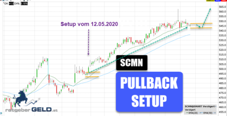 Swiscomm SCMN