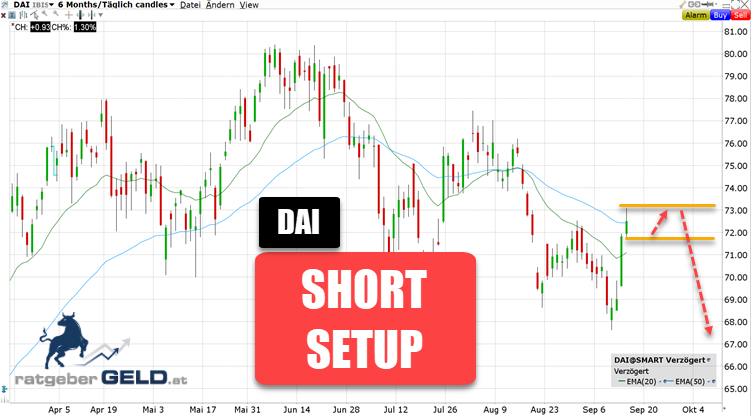 Daimler-Aktie (DAI)