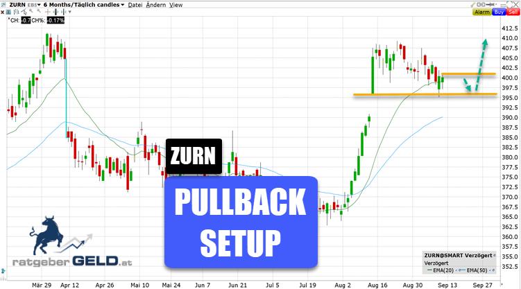 Zurich-Insurance ZURN