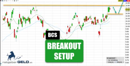 Barclays (BCS)