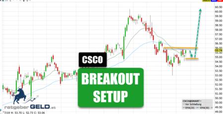 Cisco Systems (CSCO)