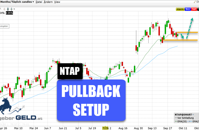 Netapp (NTAP)